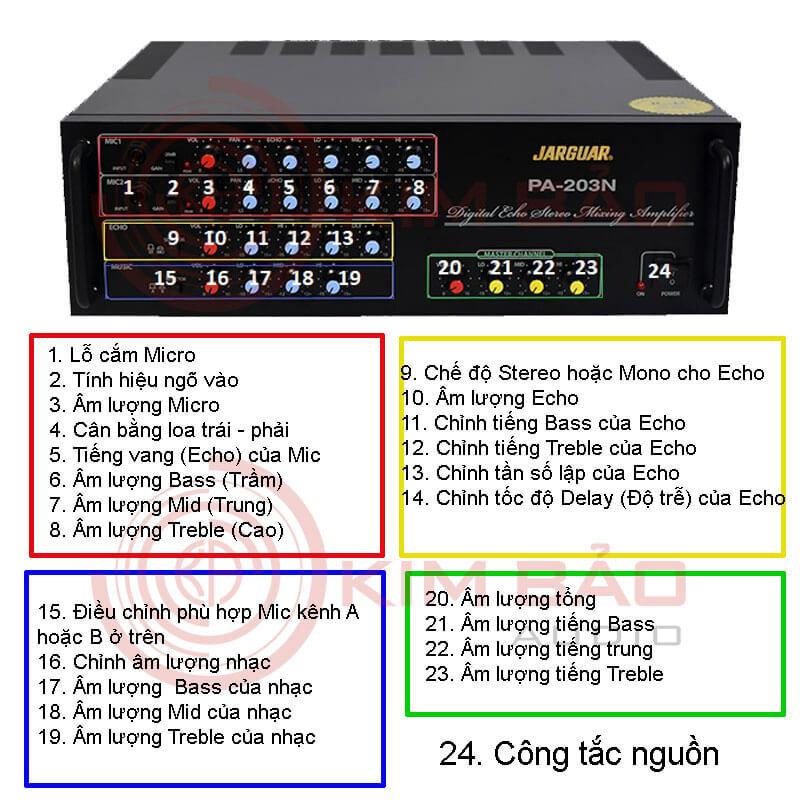 Cách chỉnh Amply Karaoke chuẩn và chính xác nhất