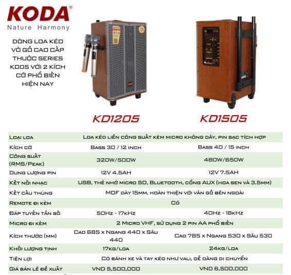 Thông số loa kéo KD1205-KD1505