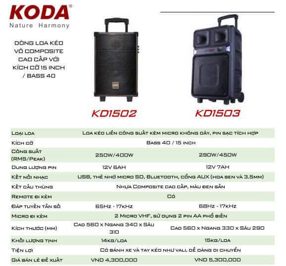 Thông số loa kéo Koda KD1502 - KD1503